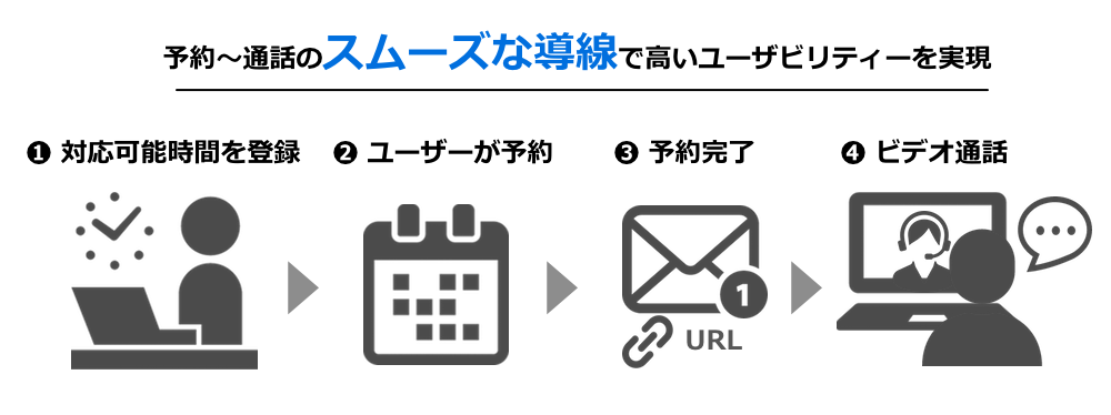 LiveCallの予約機能